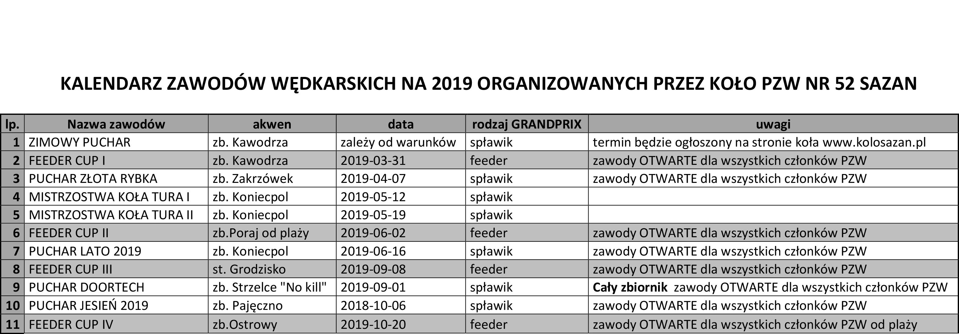 Kalendarz zawodów na 2019 rok