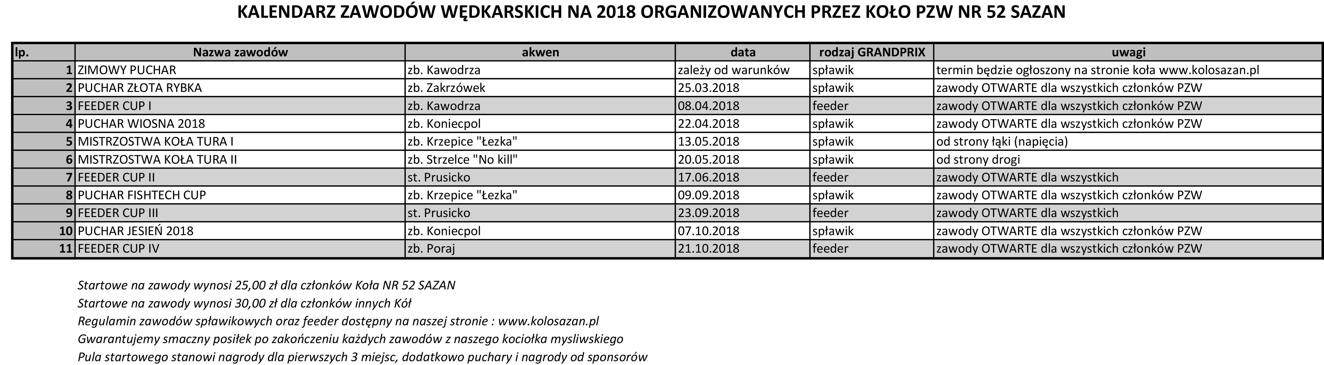Terminarz zawodów wędkarskich 2018!