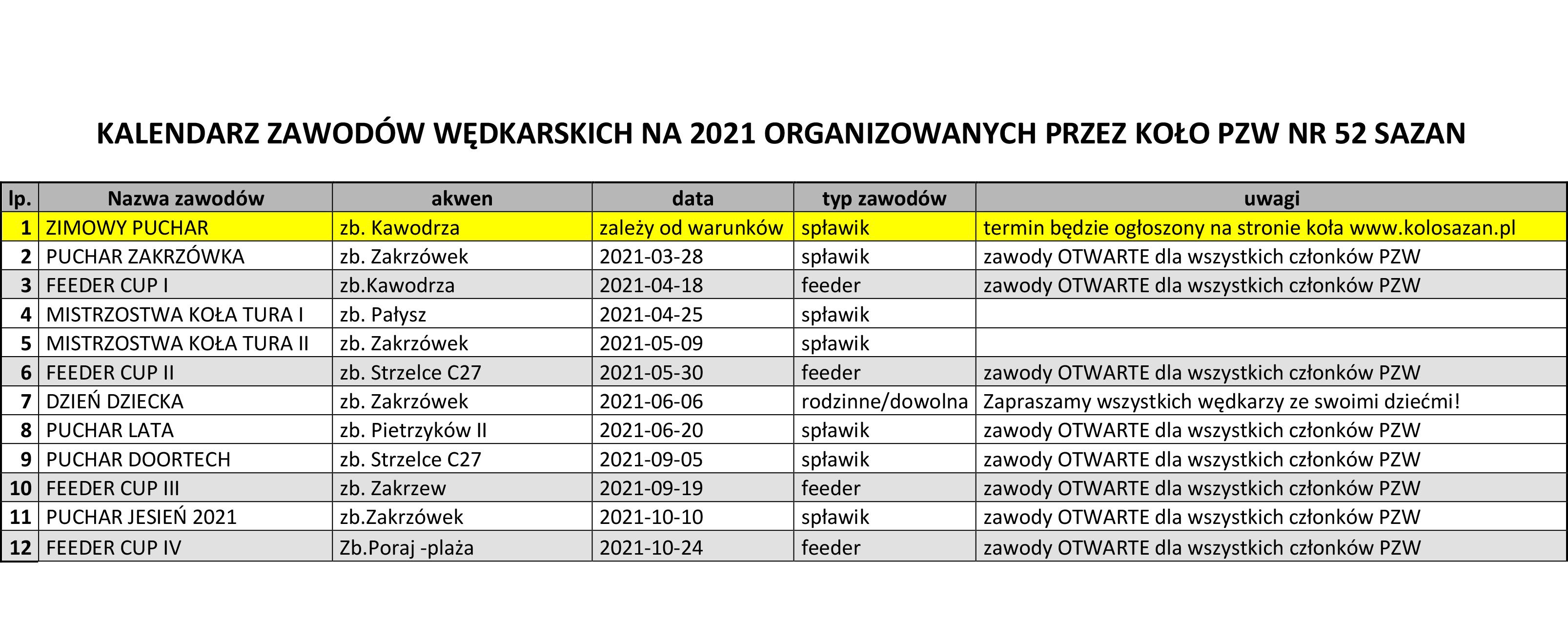 Kalendarz zawodów 2021